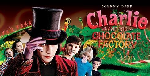 Productivité et facteurs de production : Charlie et la Chocolaterie
