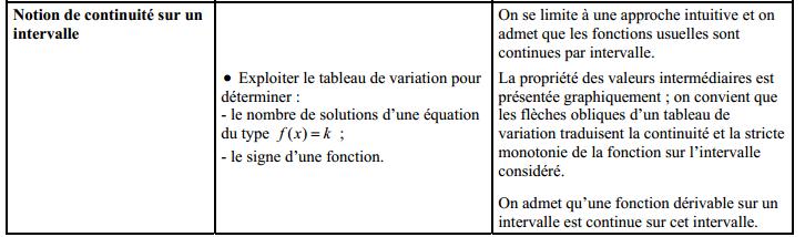 Analyse 2