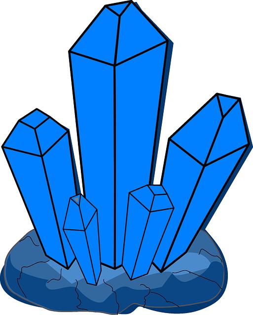 Méthodologie de la partie 3 et croissance