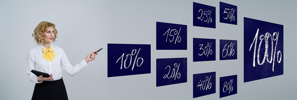 Variations en pourcentages, Algobox et variations successives d'un même pourcentage