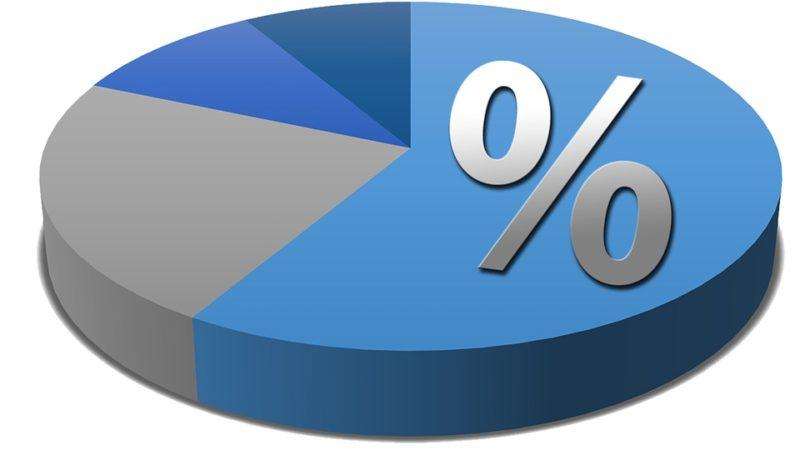 Évolutions en pourcentages et proportions